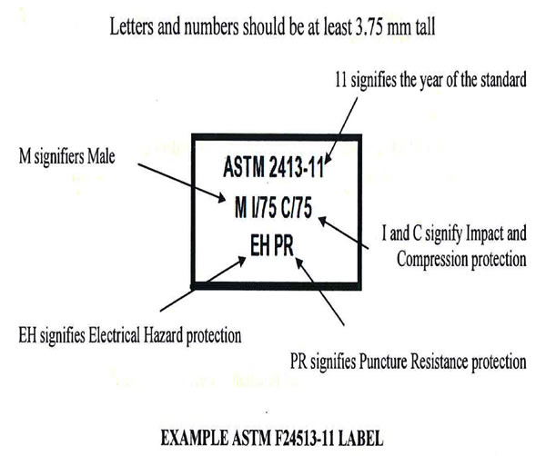 What is ASTM F2413? – Safeshoes.com